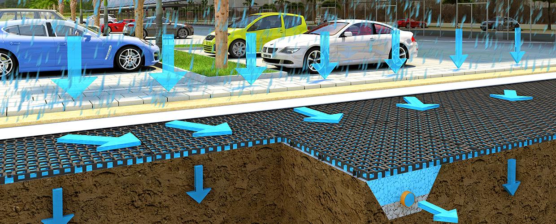 Lösungen zur Parkplatz-Entwässerung