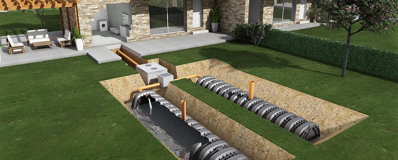 Lösungen zur Entwässerung der Oberflächen auf dem Grundstück