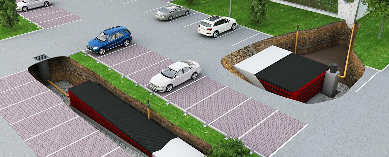 Lösungen zur Parkplatzentwässerung