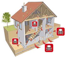 MODULO - die System-Schalung für belüftete Fundamente gegen Radon-Gas